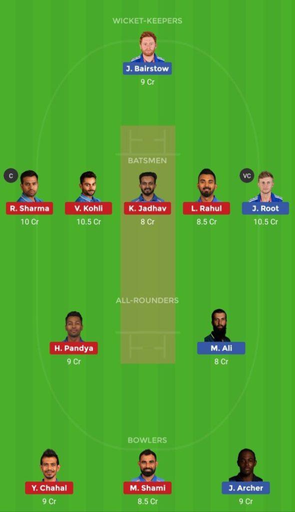 Dream11 Team Prediction Match 38 England vs India CWC 2019-3