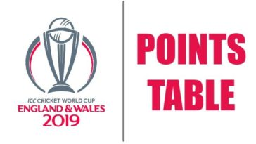 Cricket World Cup 2019 Points Table CWC 2019 Standings
