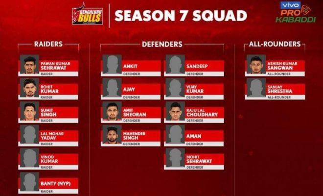 Bengaluru Bulls Team 2019 Squad Player List Pro Kabaddi League Season 7