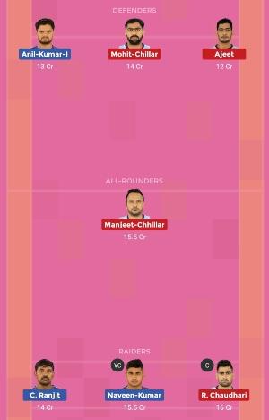 Dabang Delhi K.C. vs Tamil Thalaivas Dream11 Team 1 Match 9 Pro Kabaddi 2019