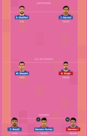 Dabang Delhi KC vs Haryana Steelers Dream11 Team 1 Match 14 Pro Kabaddi 2019