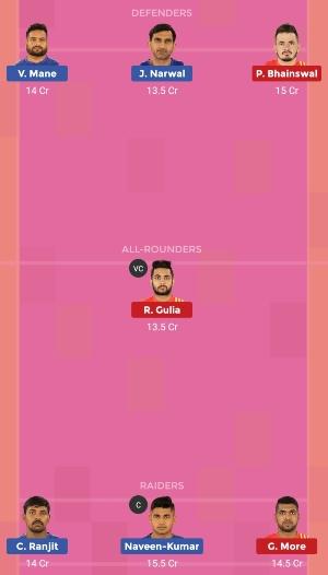 Gujarat Fortunegiants vs Dabang Delhi K.C. Dream11 Team 1 Match 20 Pro Kabaddi 2019