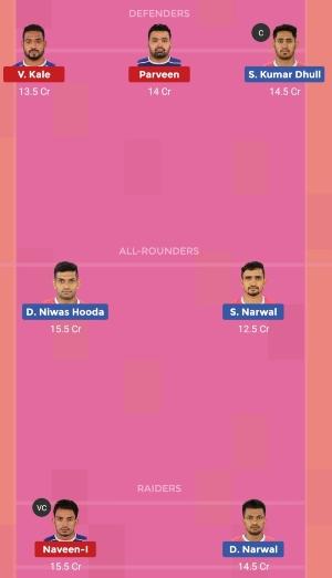 Haryana Steelers vs Jaipur Pink Panthers Dream11 Team 2 Match 18 Pro Kabaddi 2019