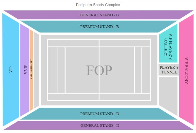 Patliputra Sports Complex Patna Pirates Pro Kabaddi Ticket Booking