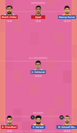 Tamil Thalaivas vs Patna Pirates Dream11 Team 2 Match 16 Pro Kabaddi 2019