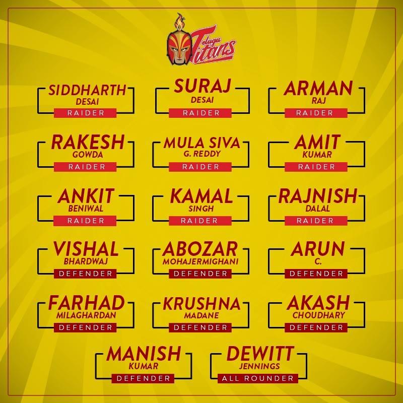 Telugu Titans Team 2019 Squad Player List Pro Kabaddi League Season 7