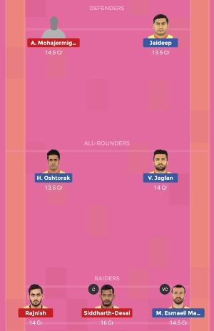 Telugu Titans vs Patna Pirates Dream11 Team 2 Match 11 Pro Kabaddi 2019