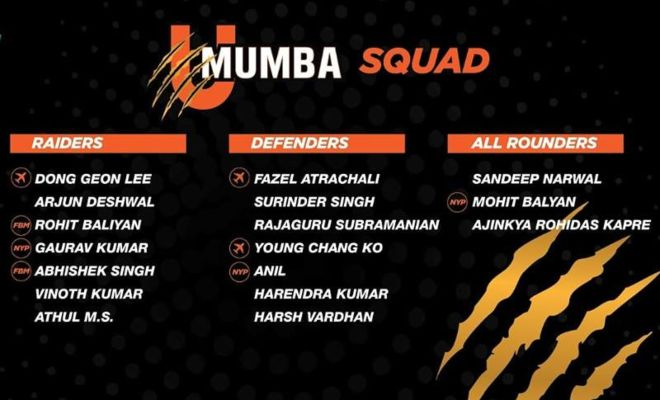 U Mumba Team 2019 Squad Player List Pro Kabaddi League Season 7