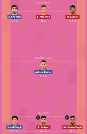 U Mumba vs Bengaluru Bulls Dream11 Team 2 Match 15 Pro Kabaddi 2019