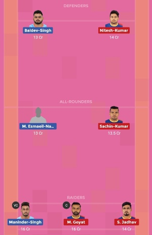 UP Yoddha vs Bengal Warriors Dream11 Team 1 Pro Kabaddi 2019 Match 7