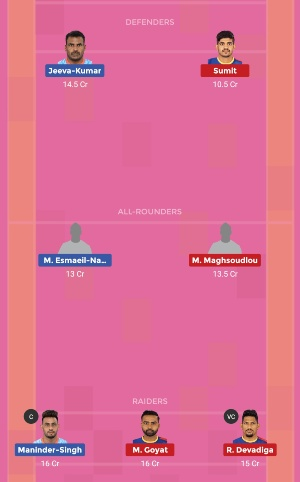 UP Yoddha vs Bengal Warriors Dream11 Team 2 Pro Kabaddi 2019 Match 7
