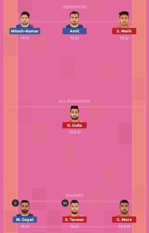 UP Yoddha vs Gujarat Fortunegiants Dream11 Team 1 Match 10 Pro Kabaddi 2019