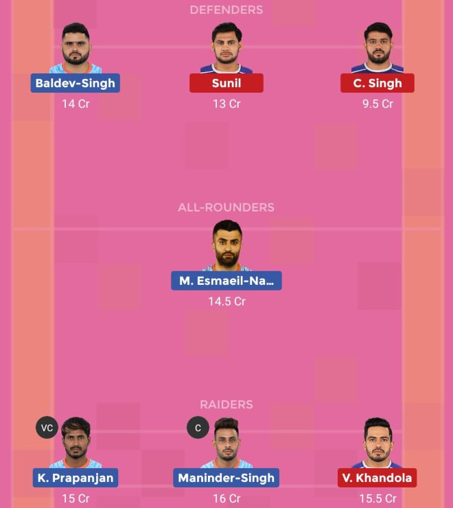 Bengal Warriors vs Haryana Steelers Dream11 Team Prediction 1 Match 60 Pro Kabaddi 2019