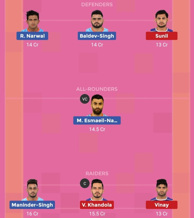 Bengal Warriors vs Haryana Steelers Dream11 Team Prediction 2 Match 60 Pro Kabaddi 2019
