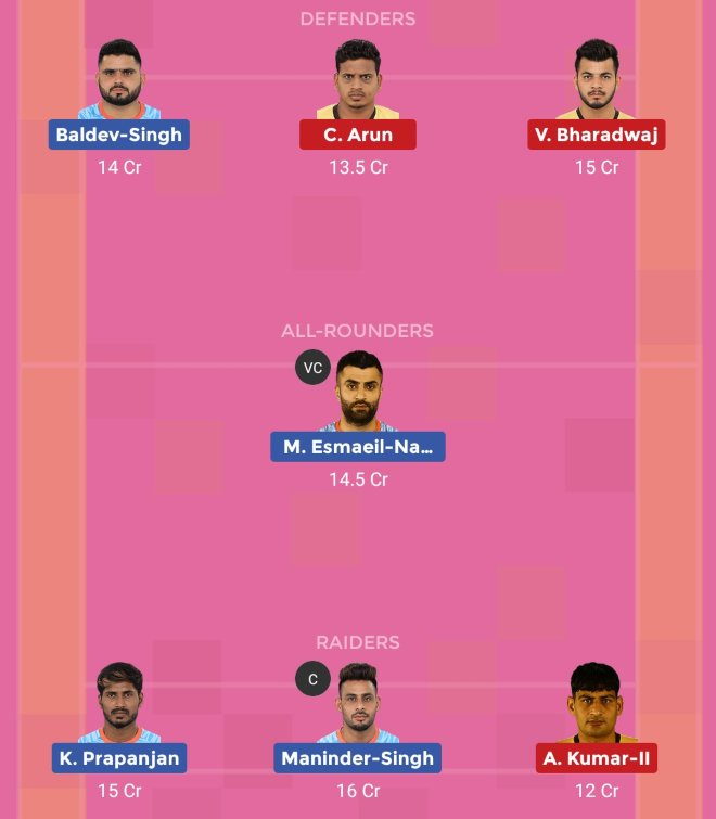 Bengal Warriors vs Telugu Titans Dream11 Team 1 Match 38 Pro Kabaddi 2019