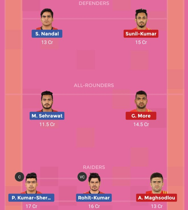 Bengaluru Bulls vs Gujarat Fortunegiants Dream11 Team Prediction Match 67 Pro Kabaddi 2019