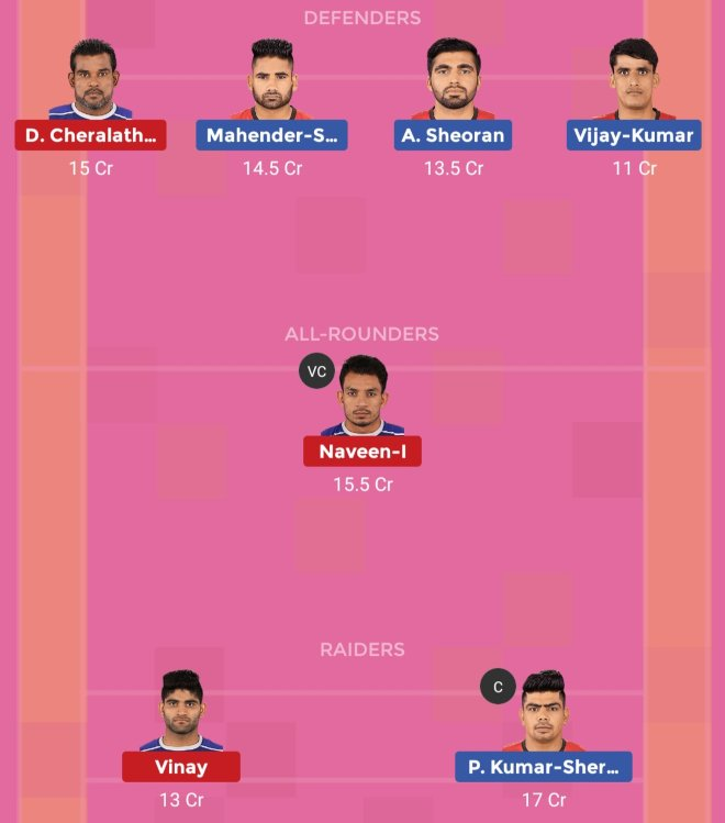 Bengaluru Bulls vs Haryana Steelers Dream11 Team 1 Match 36 Pro Kabaddi 2019