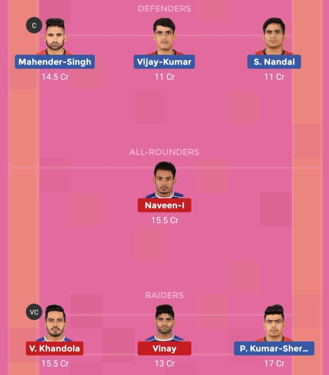 Bengaluru Bulls vs Haryana Steelers Dream11 Team 2 Match 36 Pro Kabaddi 2019