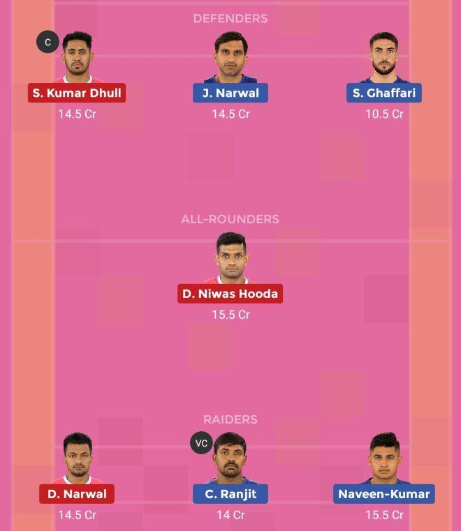 Dabang Delhi KC vs Jaipur Pink Panthers Dream11 Team 2 Match 27 Pro Kabaddi 2019