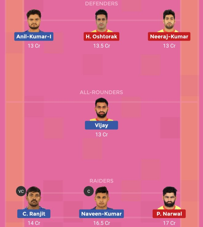 Dabang Delhi vs Patna Pirates Dream11 Team Prediction Match 66 Pro Kabaddi 2019
