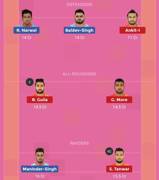 Gujarat Fortunegiants vs Bengal Warriors Dream11 Team 1 Match 41 Pro Kabaddi 2019