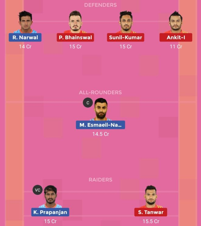 Gujarat Fortunegiants vs Bengal Warriors Dream11 Team 2 Match 41 Pro Kabaddi 2019