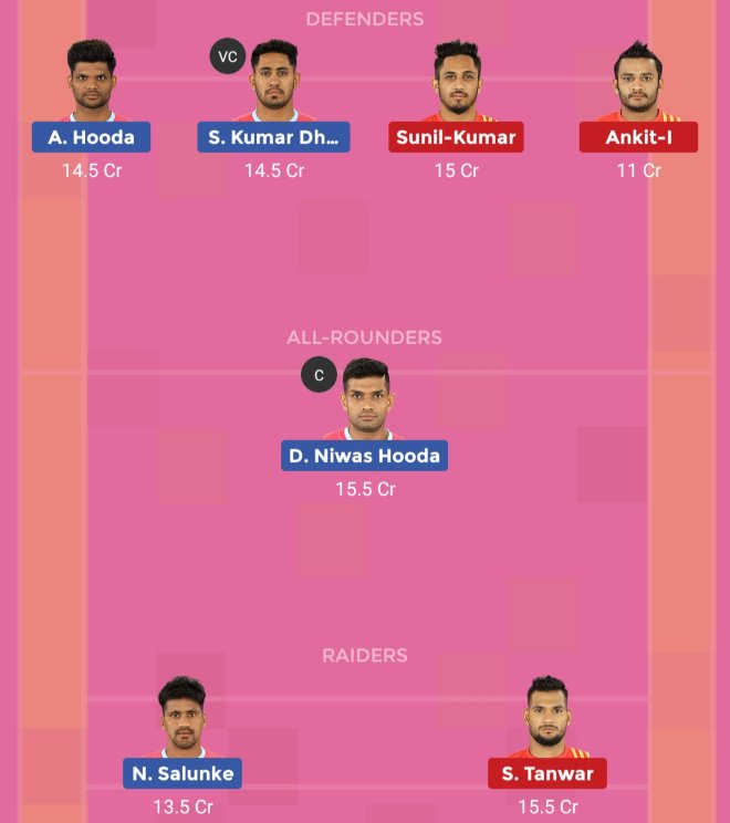 Gujarat Fortunegiants vs Jaipur Pink Panthers Dream11 Team 1 Match 44 Pro Kabaddi 2019