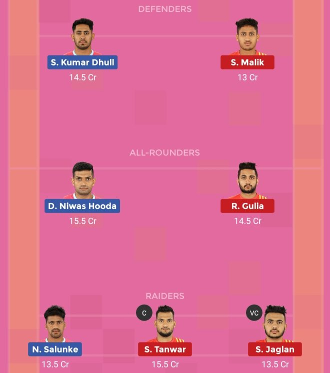Gujarat Fortunegiants vs Jaipur Pink Panthers Dream11 Team 2 Match 44 Pro Kabaddi 2019