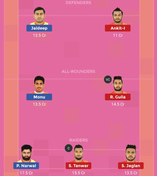 Gujarat Fortunegiants vs Patna Pirates Dream11 Prediction Team 1 Match 54 Pro Kabaddi 2019