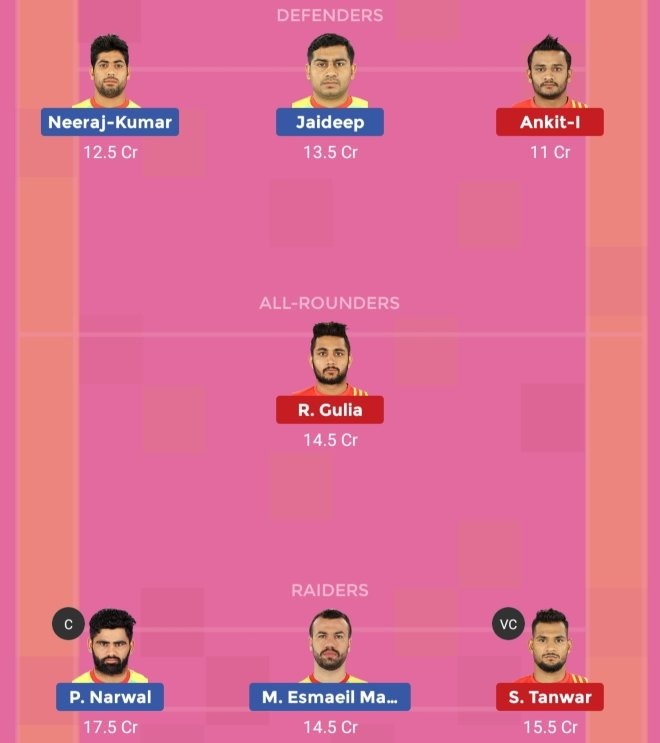 Gujarat Fortunegiants vs Patna Pirates Dream11 Prediction Team 2 Match 54 Pro Kabaddi 2019
