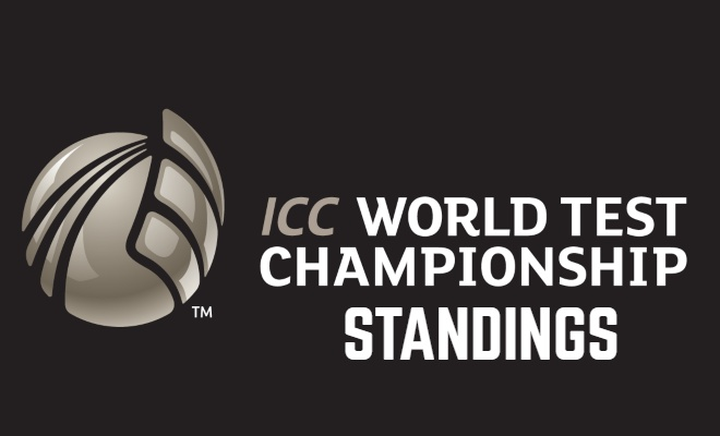 ICC World Test Championship Standings and Points Table