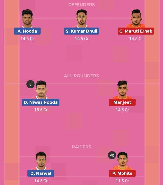 Jaipur Pink Panthers vs Puneri Paltan Dream11 Team 2 Match 42 Pro Kabaddi 2019