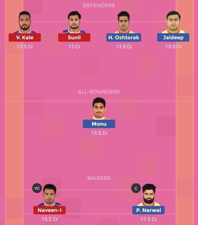 Patna Pirates vs Haryana Steelers Dream11 Team 1 Match 30 Pro Kabaddi 2019
