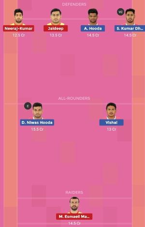 Patna Pirates vs Jaipur Pink Panthers Dream11 Team 1 Match 23 Pro Kabaddi 2019