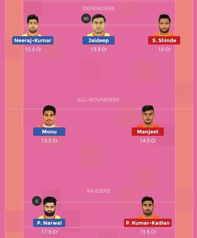 Patna Pirates vs Puneri Paltan Dream11 Team 1 Match 26 Pro Kabaddi 2019
