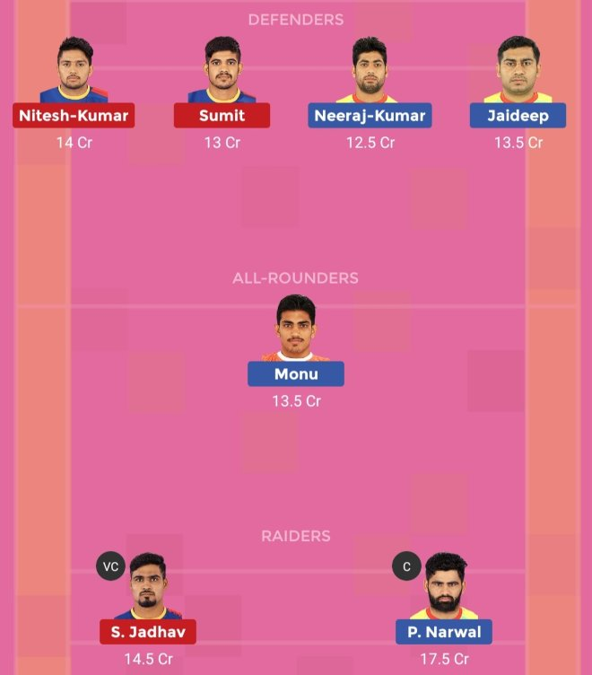 Patna Pirates vs UP Yoddha Dream11 Team 1 Match 33 Pro Kabaddi 2019