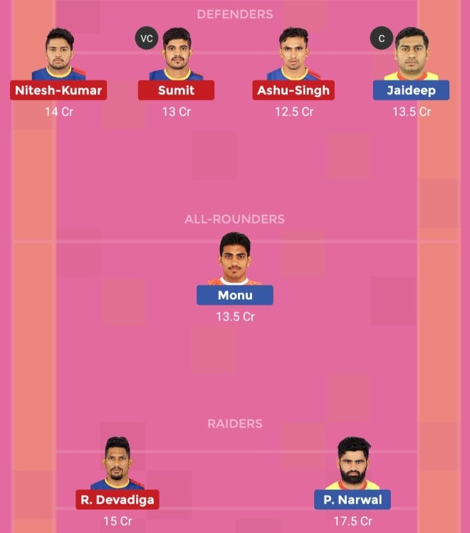 Patna Pirates vs UP Yoddha Dream11 Team 2 Match 33 Pro Kabaddi 2019
