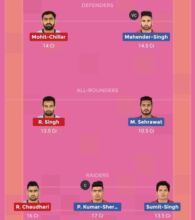 Tamil Thalaivas vs Bengaluru Bulls Dream11 Team 2 Match 45 Pro Kabaddi 2019