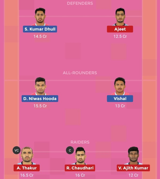 Tamil Thalaivas vs Jaipur Pink Panthers Dream11 Team 1 Match 52 Pro Kabaddi 2019