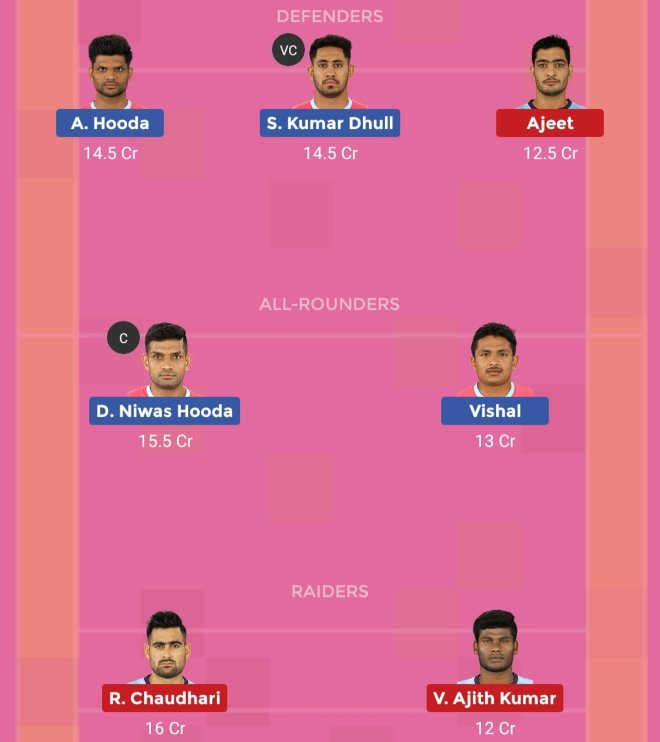 Tamil Thalaivas vs Jaipur Pink Panthers Dream11 Team 2 Match 52 Pro Kabaddi 2019