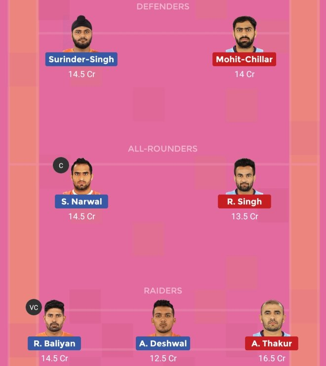 Tamil Thalaivas vs U Mumba Dream11 Team 2 Match 55 Pro Kabaddi 2019