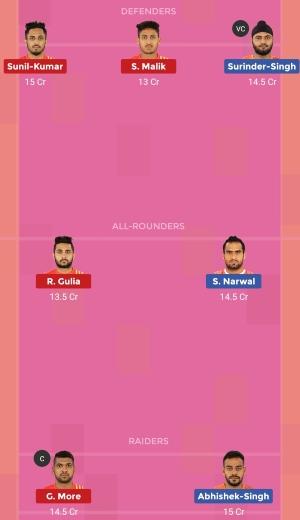 U Mumba vs Gujarat Fortunegiants Dream11 Team 2 Match 22 Pro Kabaddi 2019