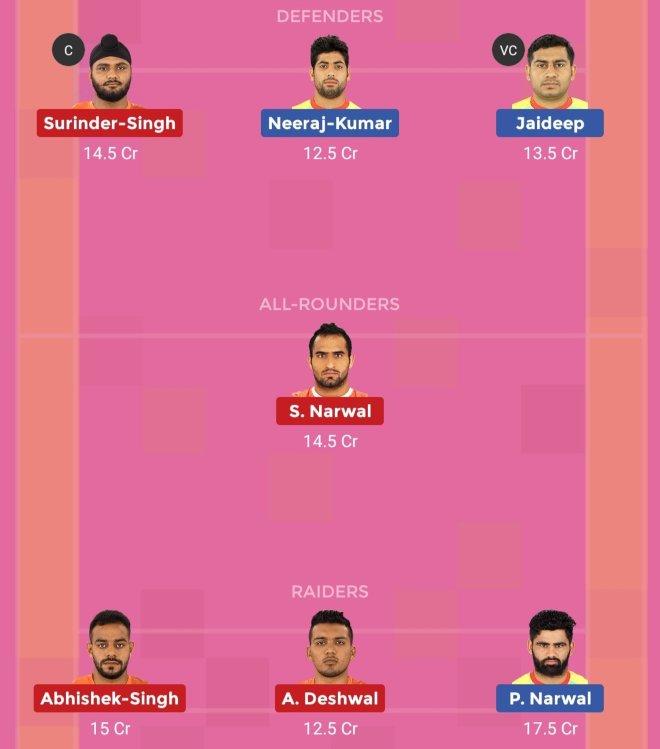 U Mumba vs Patna Pirates Dream11 Team 2 Match 43 Pro Kabaddi 2019