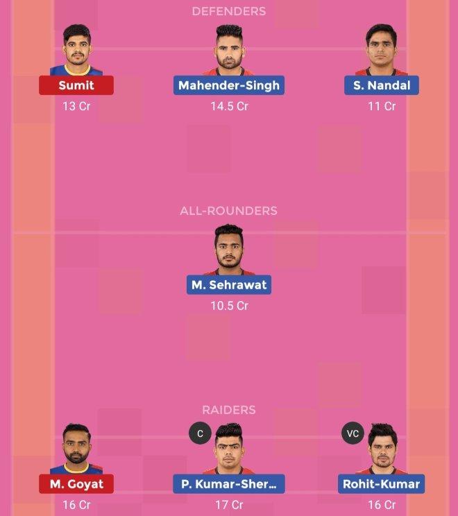 UP Yoddha vs Bengaluru Bulls Dream11 Team 1 Match 39 Pro Kabaddi 2019