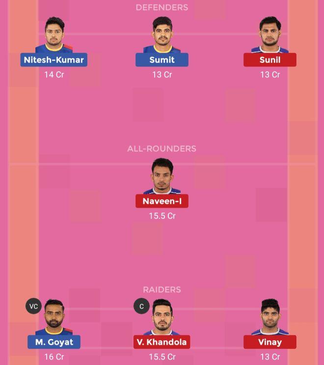 UP Yoddha vs Haryana Steelers Dream11 Team 1 Match 40 Pro Kabaddi 2019
