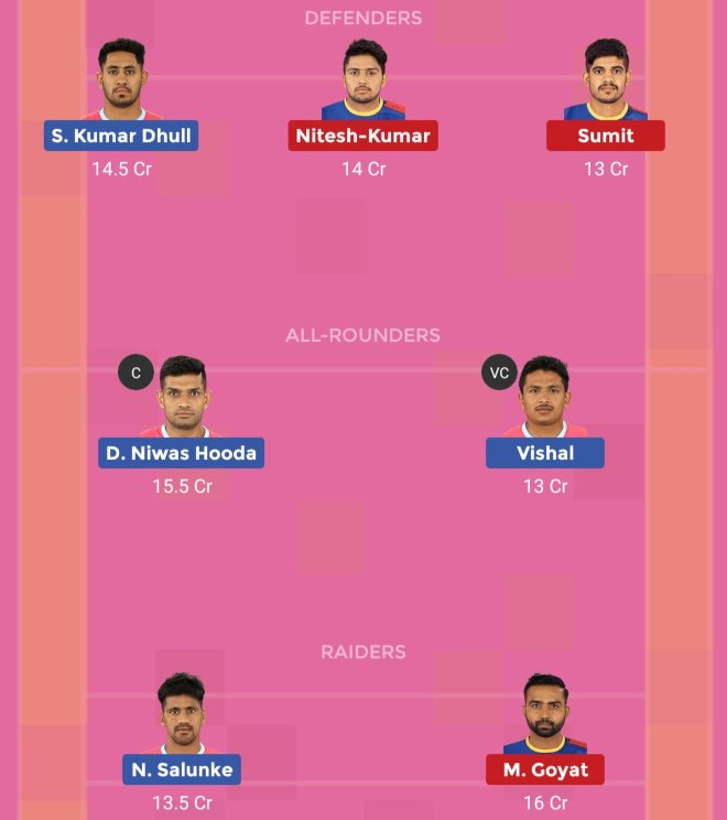 UP Yoddha vs Jaipur Pink Panthers Dream11 Team 1 Match 50 Pro Kabaddi 2019