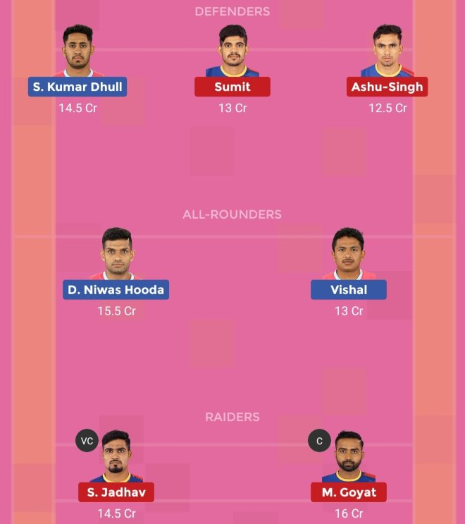 UP Yoddha vs Jaipur Pink Panthers Dream11 Team 2 Match 50 Pro Kabaddi 2019