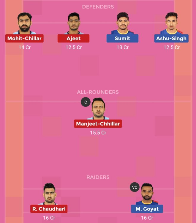UP Yoddha vs Tamil Thalaivas Dream11 Team 1 Match 29 Pro Kabaddi 2019