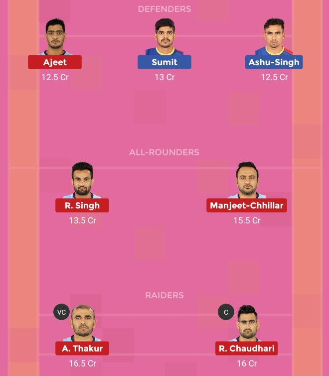 UP Yoddha vs Tamil Thalaivas Dream11 Team 2 Match 29 Pro Kabaddi 2019