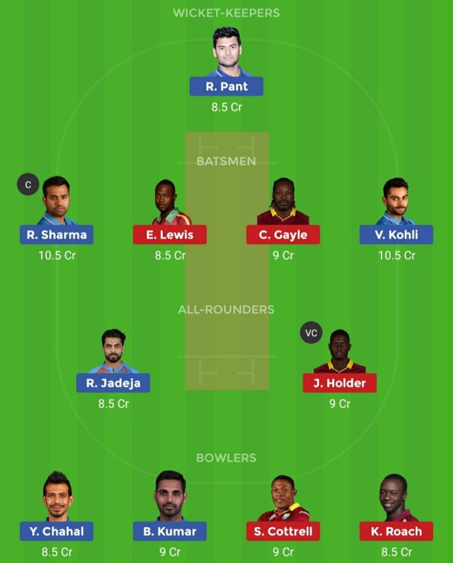 WI vs IND Dream11 Team 1st ODI India Tour of West Indies 2019 Today